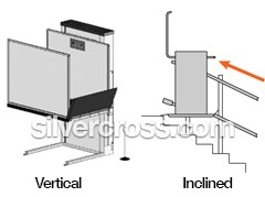 Vertical Wheelchair Lifts | Inclined Wheelchair Lifts | illustrations by Silver Cross